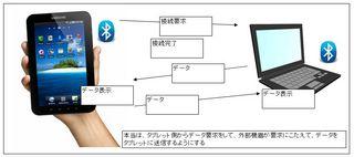 bttsushin01.jpg